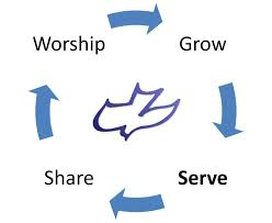 Submit a Resource Form to Serve!